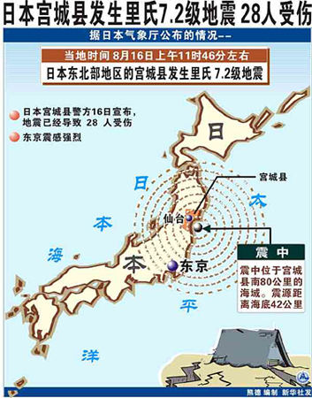 6分左右发生在日本本州岛东北地区宫城县的地震为